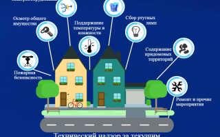Что входит в содержание и ремонт жилья многоквартирного дома в квитанции