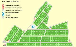 Покупка земельного участка в ИЖС и СНТ – что нужно знать