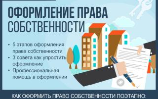 Как оформить квартиру и зарегистрировать право собственности