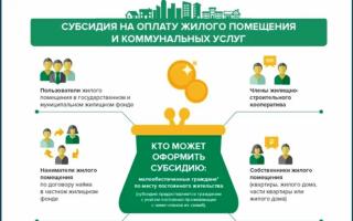 Как получить субсидию по оплате коммунальных услуг ЖКХ